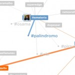 Pesquise a extensão de sua rede no Twitter