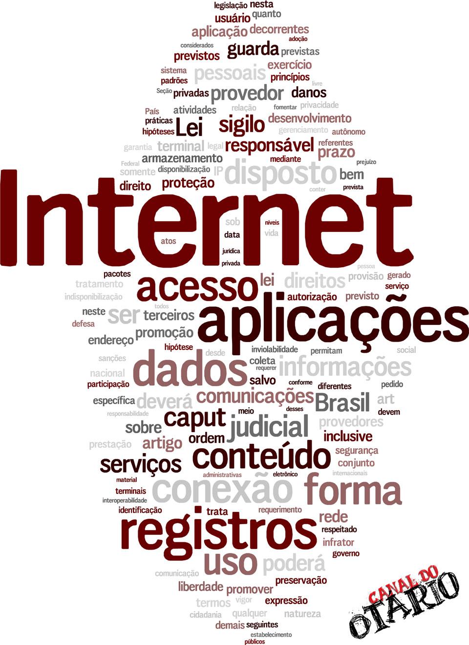 Mapa de palavras do Marco Civil da Internet