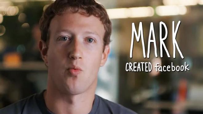 Mark Zuckerberg created Facebook